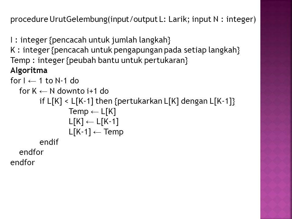 procedure UrutGelembung(input/output L: Larik; input N : integer) I : integer {pencacah untuk jumlah langkah} K : integer {pencacah untuk pengapungan pada setiap langkah} Temp : integer {peubah bantu untuk pertukaran} Algoritma for I ← 1 to N-1 do for K ← N downto i+1 do if L[K] < L[K-1] then {pertukarkan L[K] dengan L[K-1]} Temp ← L[K] L[K] ← L[K-1] L[K-1] ← Temp endif endfor